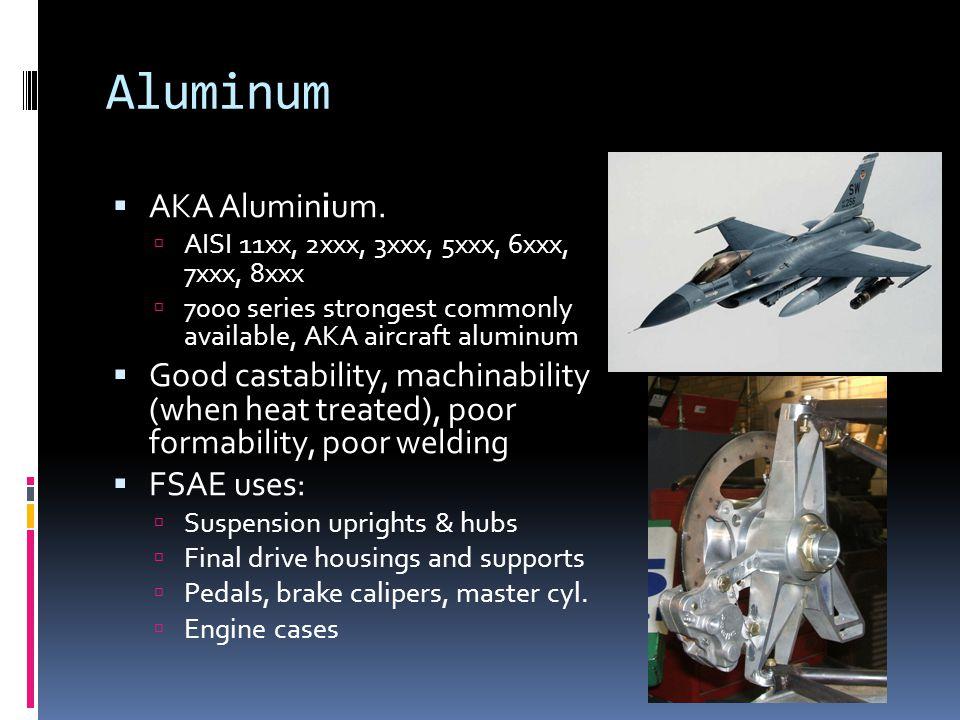 Aluminum AKA Aluminium.