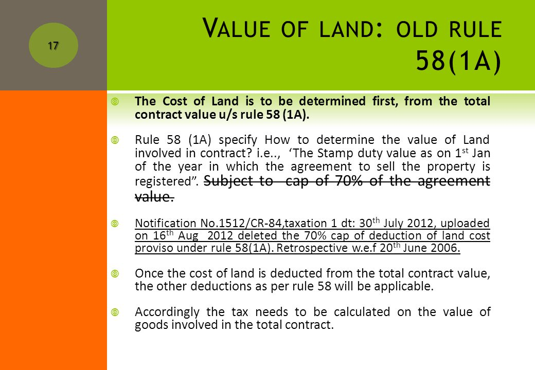 N EW R ULE 58: New rule: Retrospective W.e.f 20-6-2006 New rule 58 (1): Notes to Abatement Method of Cost of Land, etc. New rule 58 (1A): Cost of land