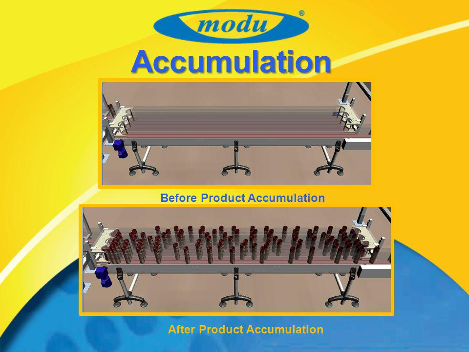 Accumulation Before Product Accumulation After Product Accumulation