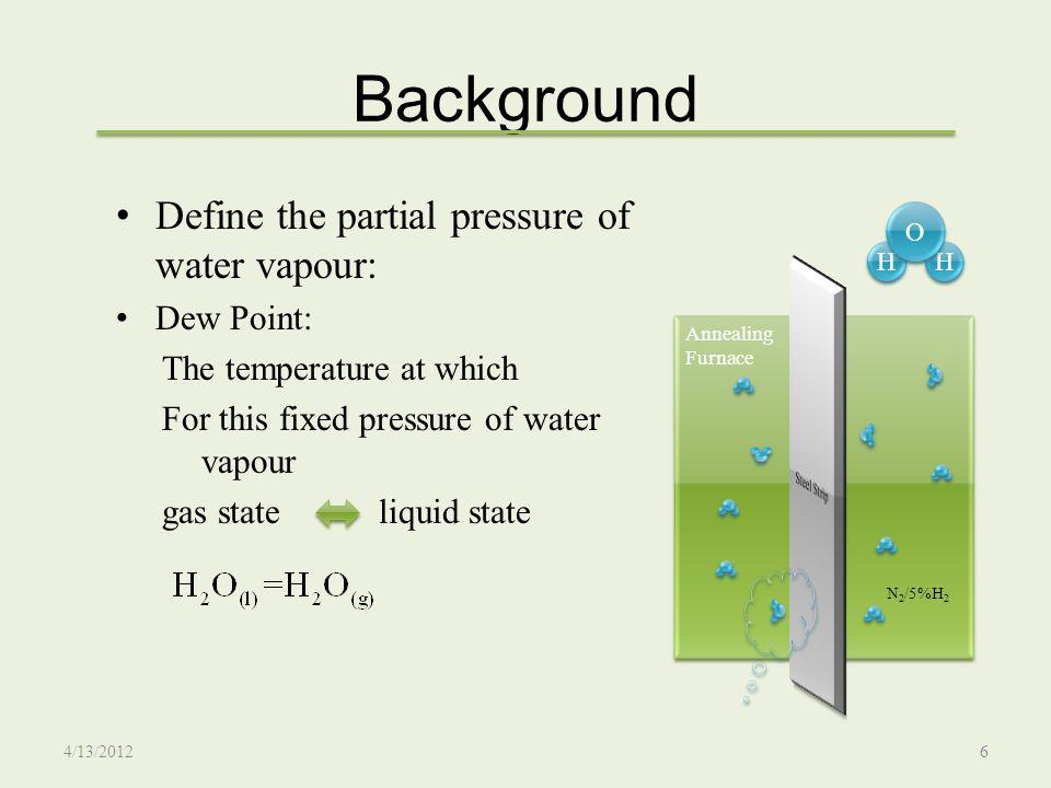 Fixed pO 2 Background Temperature, pH 2 and pH 2 O are fixed (N 2 -5%H 2 ) Temperature, pH 2 and pH 2 O are fixed (N 2 -5%H 2 ) Fe 3 O 4 Fe FeO Fe ZnO Zn MnO Mn SiO 2 Si Al 2 O 3 Al DP=-30 o C 4/13/20127