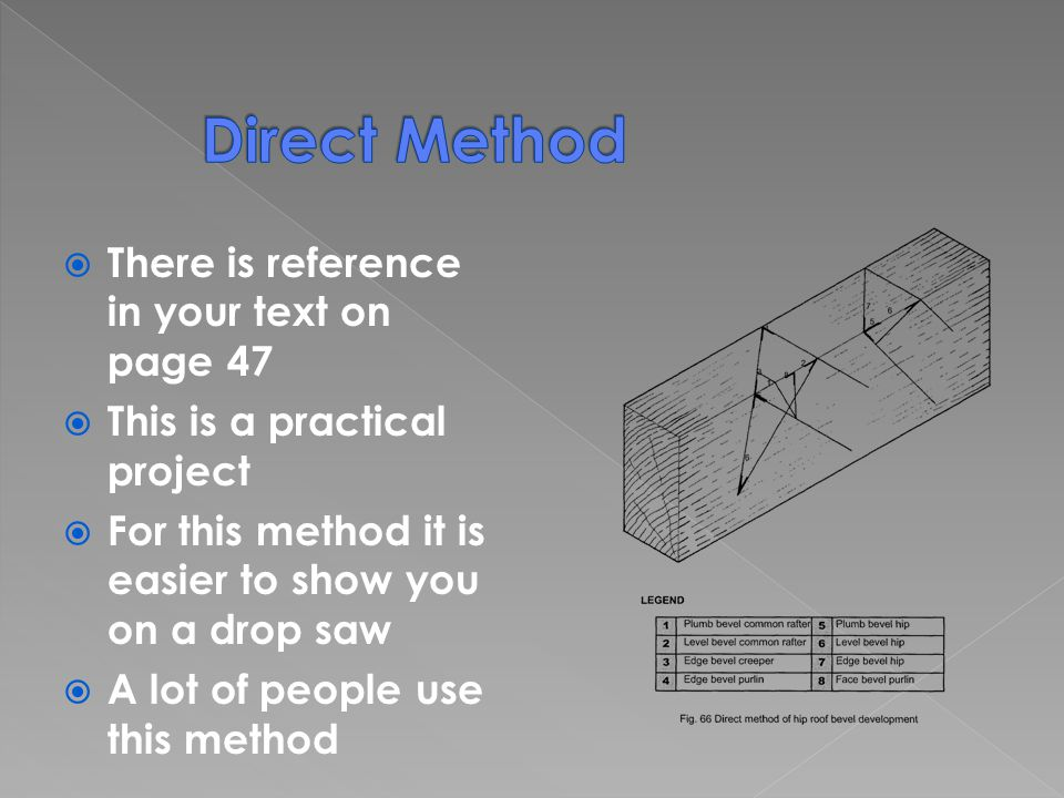 There is reference in your text on page 47 This is a practical project For this method it is easier to show you on a drop saw A lot of people use this