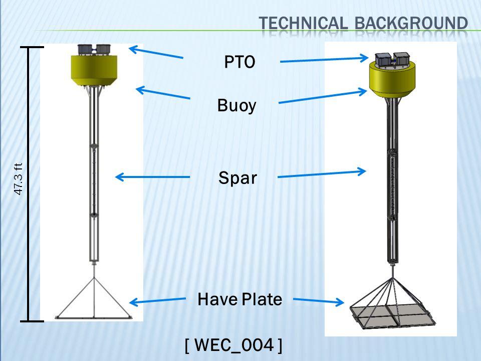 Spar Have Plate PTO Buoy [ WEC_004 ] 47.3 ft