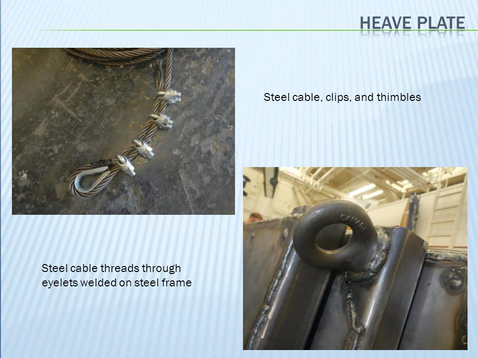 Steel cable, clips, and thimbles Steel cable threads through eyelets welded on steel frame