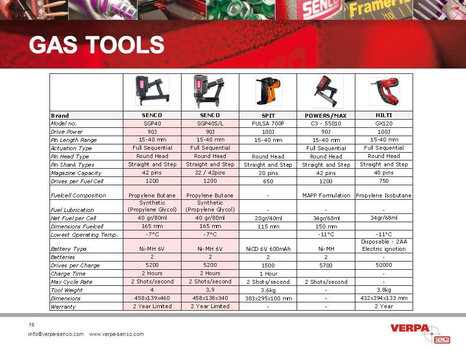 info@verpa-senco.com www.verpa-senco.com 18