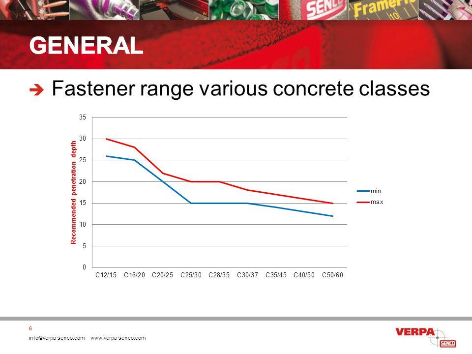 info@verpa-senco.com www.verpa-senco.com 17 There is no specific standard for concrete fixing.