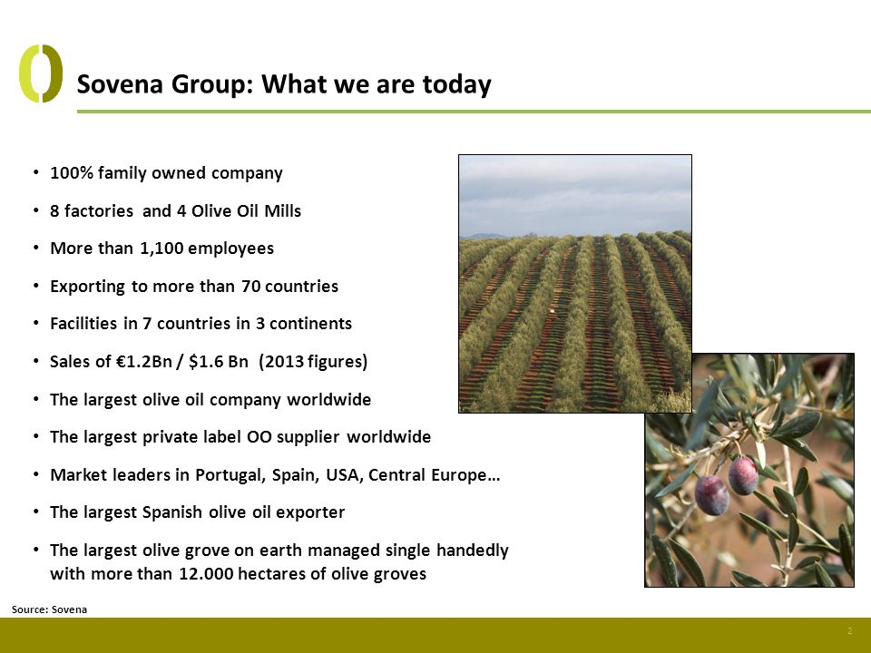 2 Sovena Group: What we are today 100% family owned company 8 factories and 4 Olive Oil Mills More than 1,100 employees Exporting to more than 70 coun