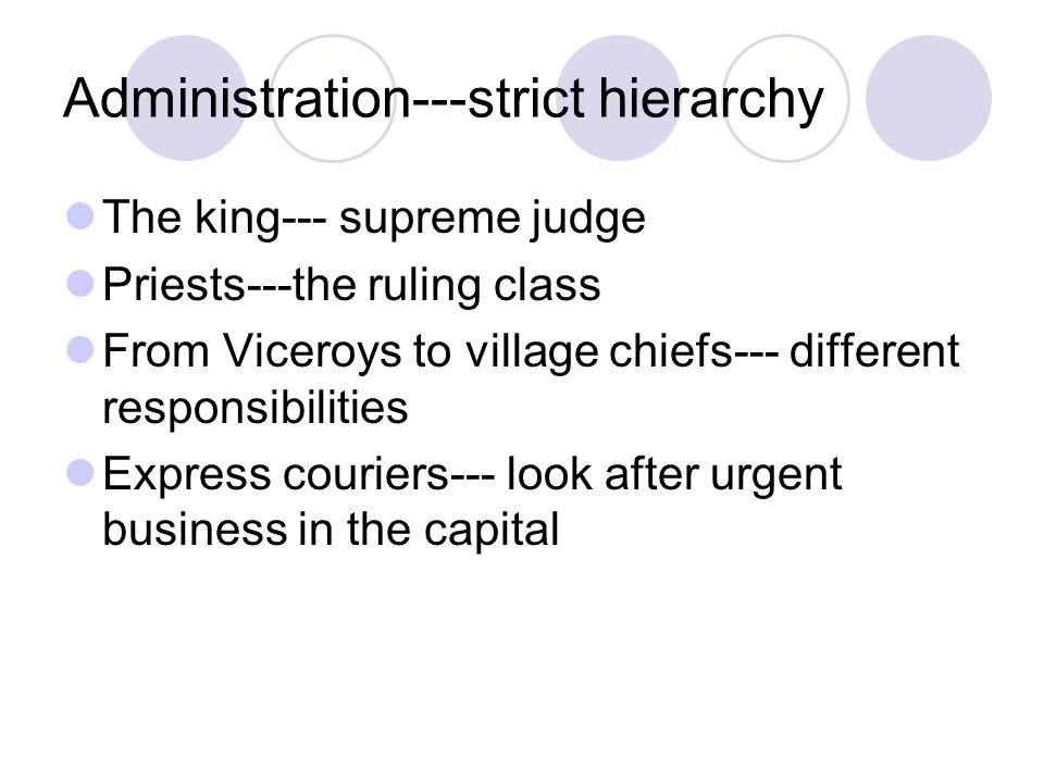 Politics Administration Judiciary system Defense/offense