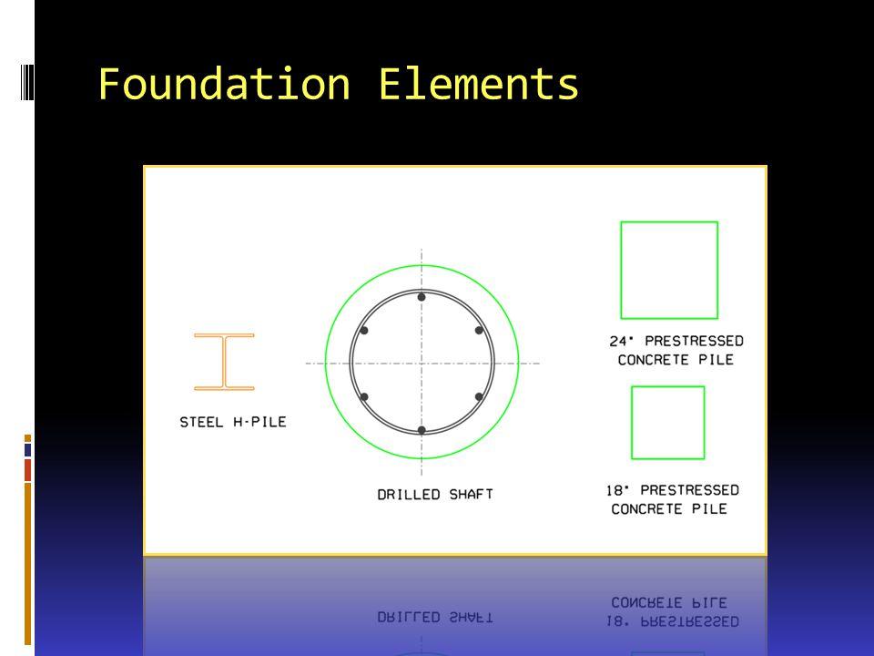 Foundation Elements