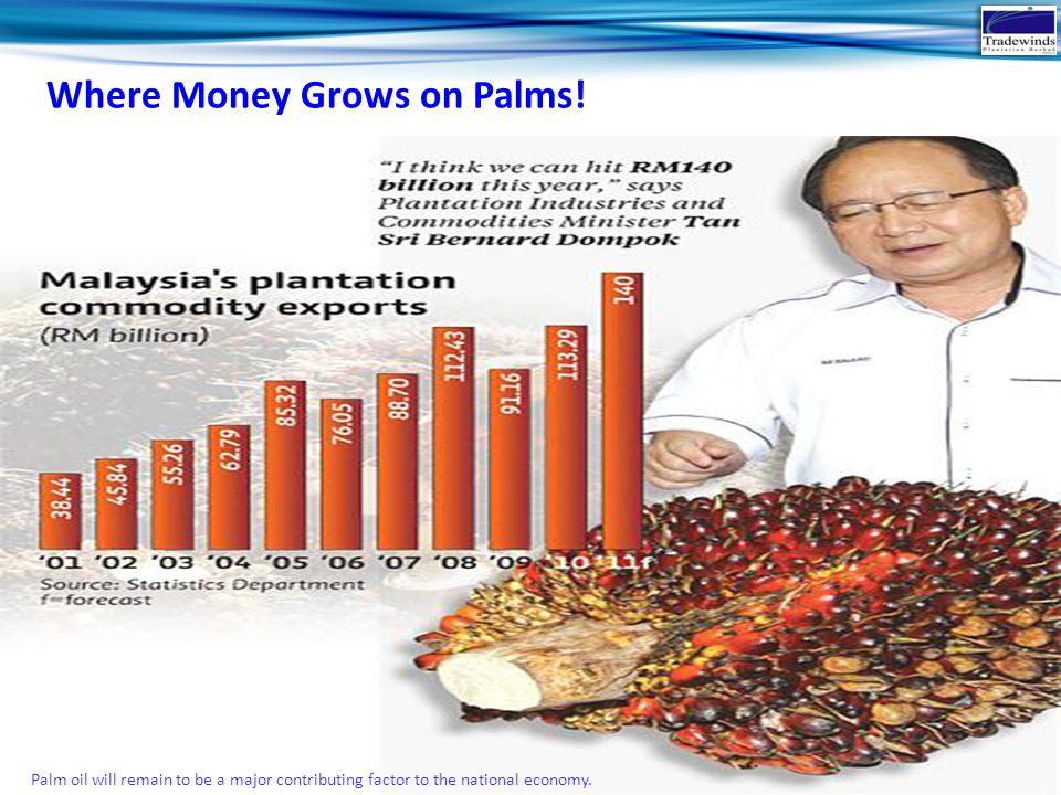 Ramesh Veloo & Hj Borhan Abd Aziz, The 3 rd International Plantation Industry Conference & Exhibition 2012 Where Money Grows on Palms! Palm oil will r