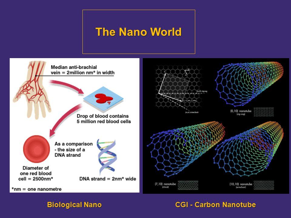 CGI - Carbon Nanotube Tiny world The Nano World Biological Nano