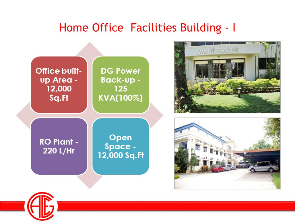 Home Office Facilities Building - II Office built-up Area - 12,600 Sq.Ft DG Power Back-up - 160 KVA(100%) Ground Floor Parking - 4000 Sq.Ft Solar and Wind Module - 650 Watts