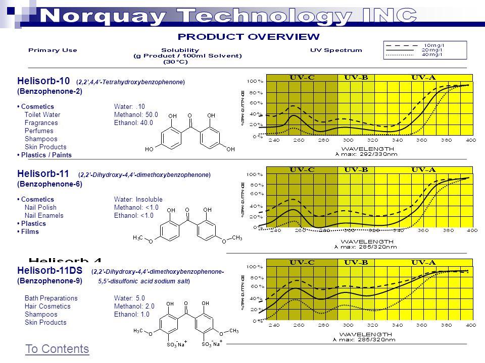 Helisorb-11 (2,2-Dihydroxy-4,4-dimethoxybenzophenone) (Benzophenone-6) CosmeticsWater: Insoluble Nail PolishMethanol: <1.0 Nail EnamelsEthanol: <1.0 P