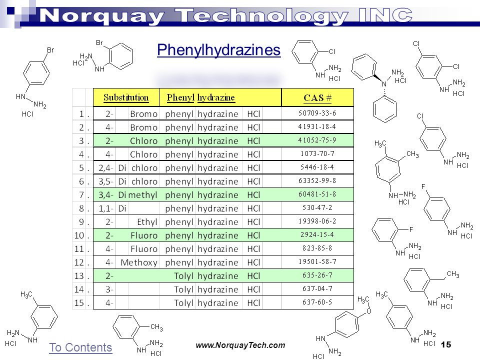 www.NorquayTech.com 15 4-Fluorophenylhydrazine HCl 2-Fluorophenylhydrazine HCl p-Tolylhydrazine HCl 4-Methoxyphenylhydrazine HCl To Contents