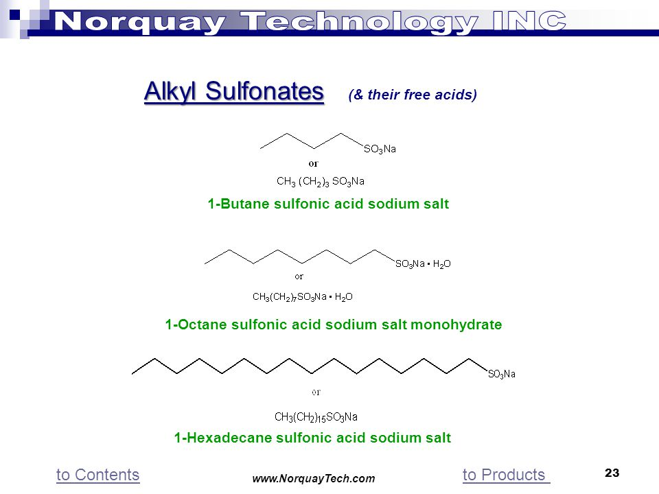 23 Alkyl Sulfonates Alkyl Sulfonates (& their free acids) 1-Butane sulfonic acid sodium salt 1-Hexadecane sulfonic acid sodium salt 1-Octane sulfonic acid sodium salt monohydrate www.NorquayTech.com to Contentsto Products