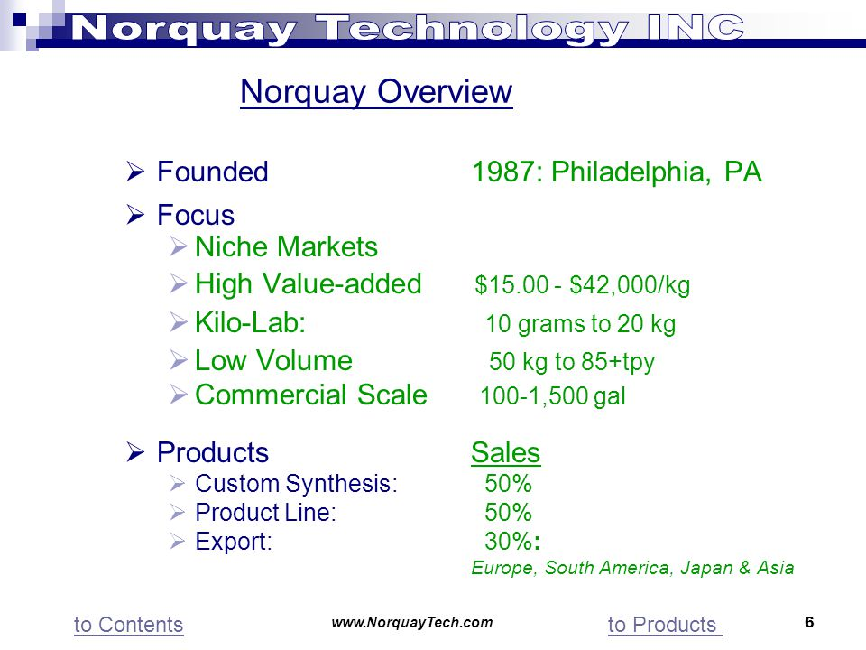 6 Norquay Overview Founded 1987: Philadelphia, PA Focus Niche Markets High Value-added $15.00 - $42,000/kg Kilo-Lab: 10 grams to 20 kg Low Volume 50 kg to 85+tpy Commercial Scale 100-1,500 gal ProductsSales Custom Synthesis: 50% Product Line: 50% Export: 30%: Europe, South America, Japan & Asia www.NorquayTech.com to Contentsto Products