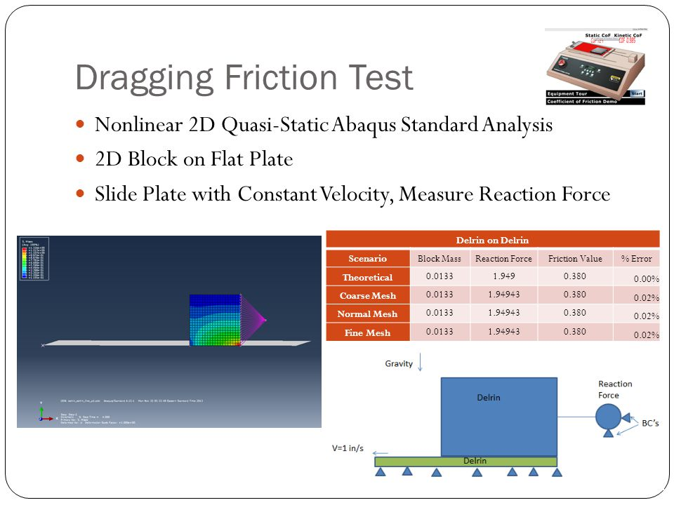 Dragging Friction Test Nonlinear 2D Quasi-Static Abaqus Standard Analysis 2D Block on Flat Plate Slide Plate with Constant Velocity, Measure Reaction Force Delrin on Delrin ScenarioBlock MassReaction ForceFriction Value% Error Theoretical 0.01331.9490.380 0.00% Coarse Mesh 0.01331.949430.380 0.02% Normal Mesh 0.01331.949430.380 0.02% Fine Mesh 0.01331.949430.380 0.02%