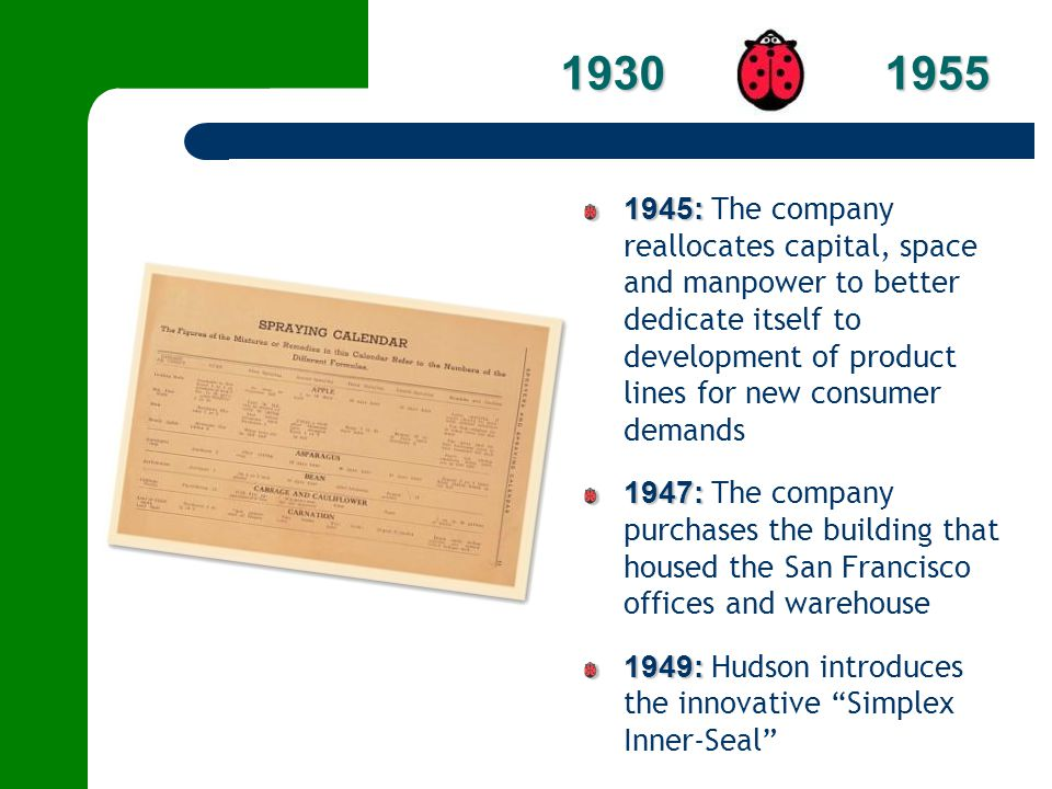 1945: 1945: The company reallocates capital, space and manpower to better dedicate itself to development of product lines for new consumer demands 194