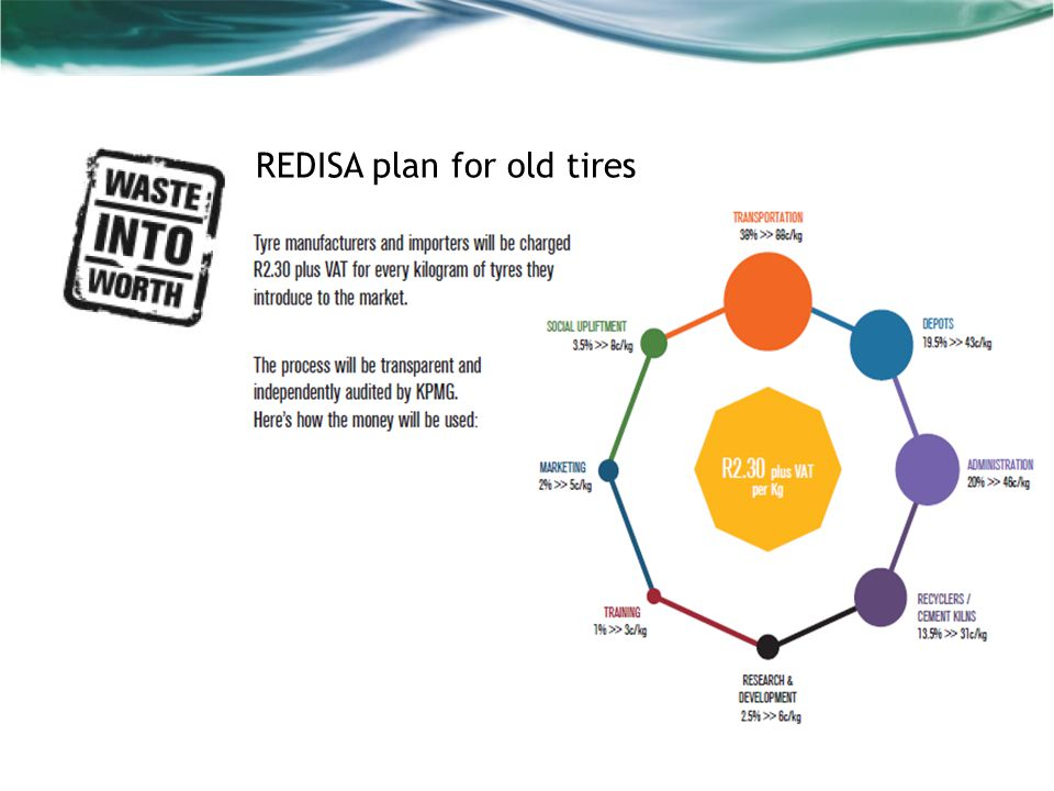 REDISA plan for old tires