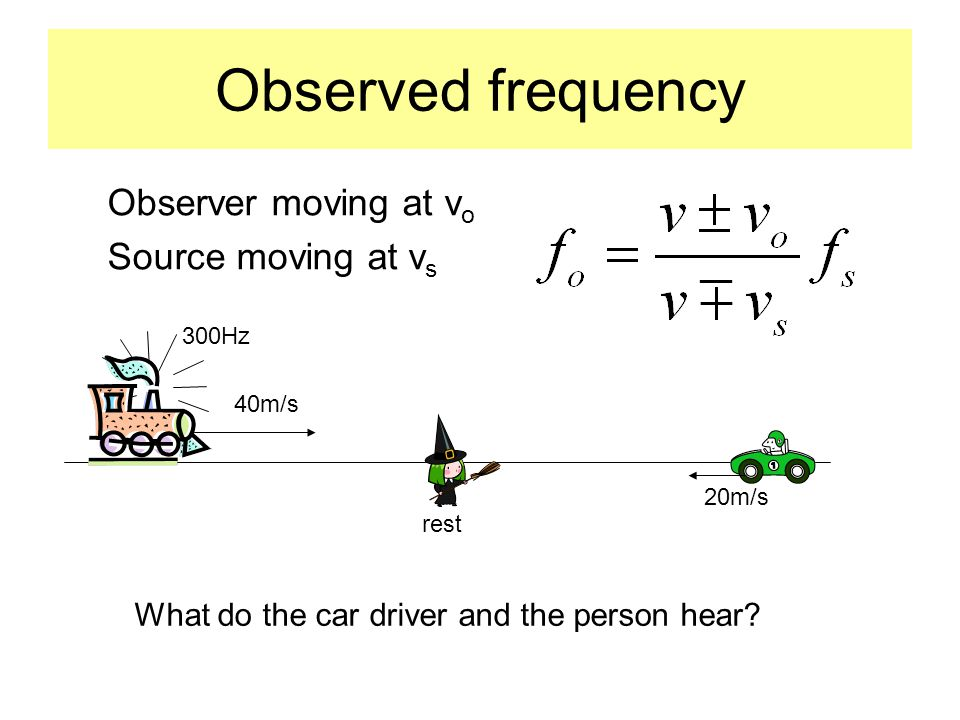 Observed frequency Observer moving at v o Source moving at v s 40m/s 20m/s rest 300Hz What do the car driver and the person hear