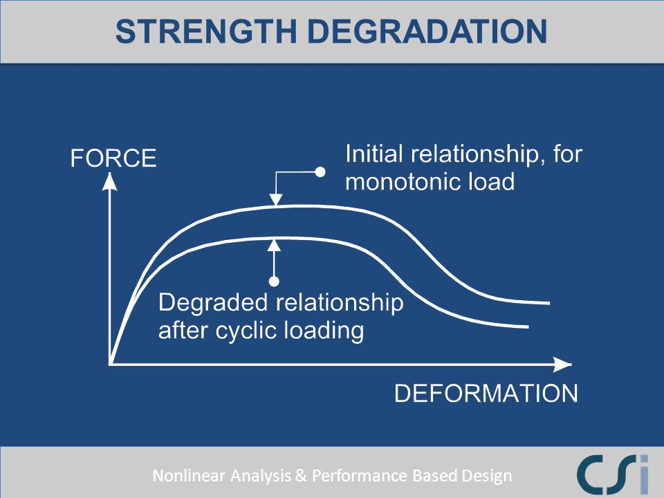 Nonlinear Analysis & Performance Based Design STRENGTH DEGRADATION