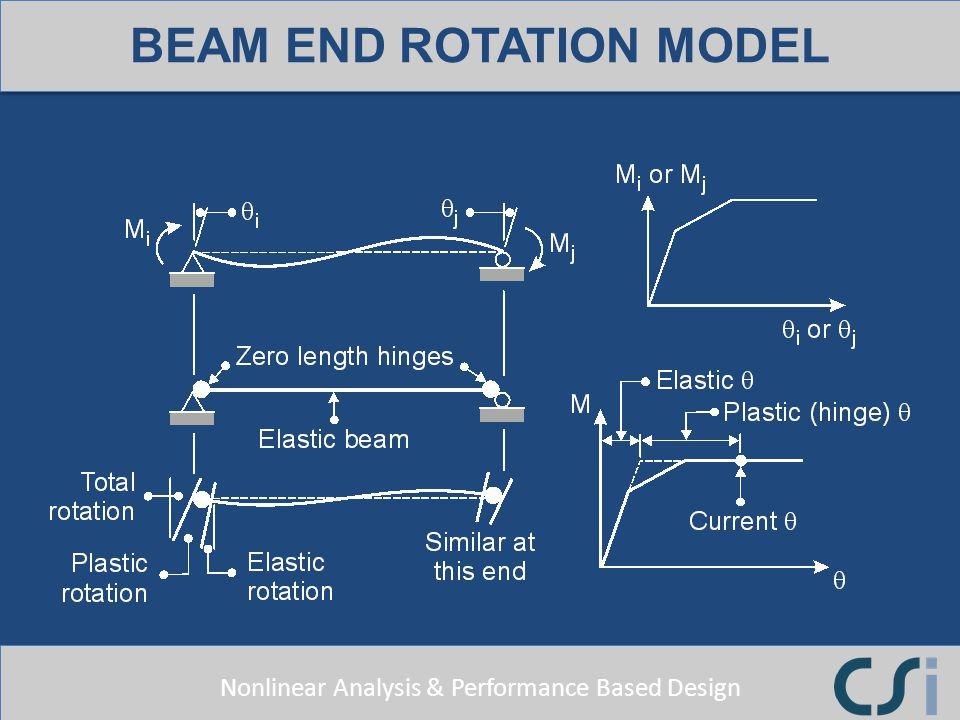 Nonlinear Analysis & Performance Based Design BEAM END ROTATION MODEL