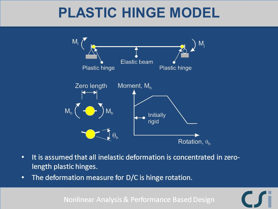 Nonlinear Analysis & Performance Based Design PLASTIC HINGE MODEL It is assumed that all inelastic deformation is concentrated in zero- length plastic