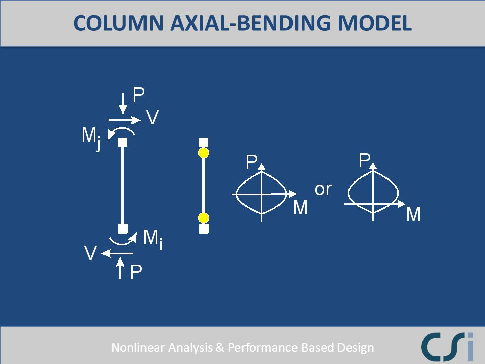 Nonlinear Analysis & Performance Based Design COLUMN AXIAL-BENDING MODEL