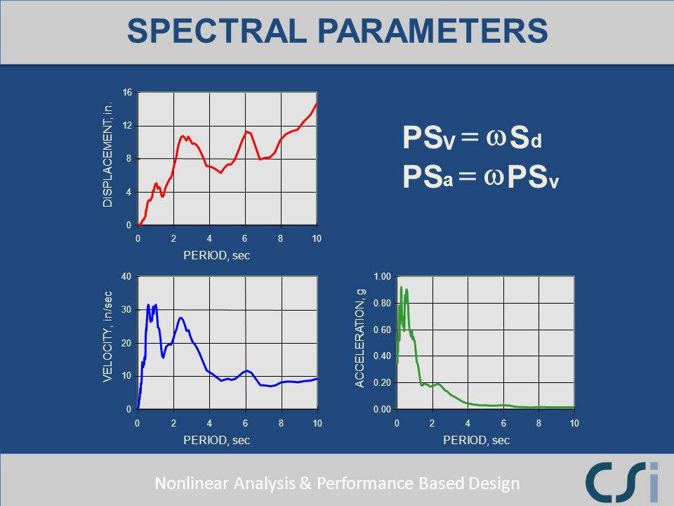 Nonlinear Analysis & Performance Based Design SPECTRAL PARAMETERS