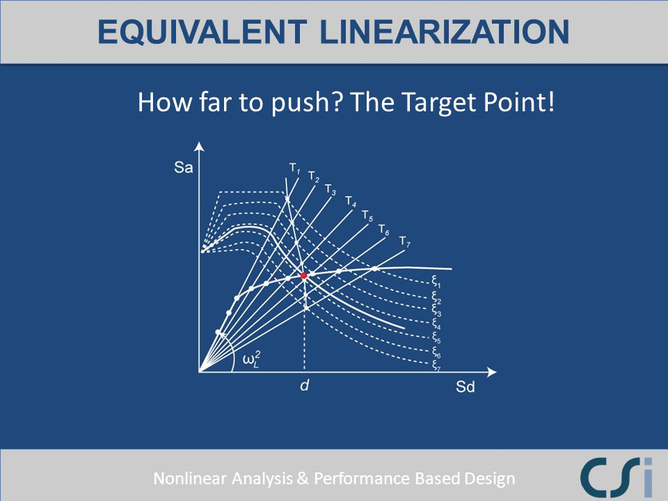 Nonlinear Analysis & Performance Based Design EQUIVALENT LINEARIZATION How far to push? The Target Point!