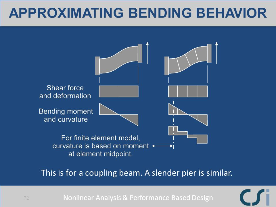 Nonlinear Analysis & Performance Based Design 72 This is for a coupling beam. A slender pier is similar. APPROXIMATING BENDING BEHAVIOR