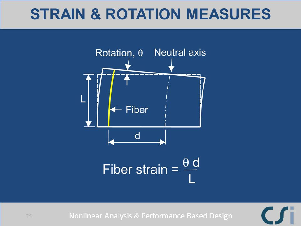 Nonlinear Analysis & Performance Based Design 75 STRAIN & ROTATION MEASURES