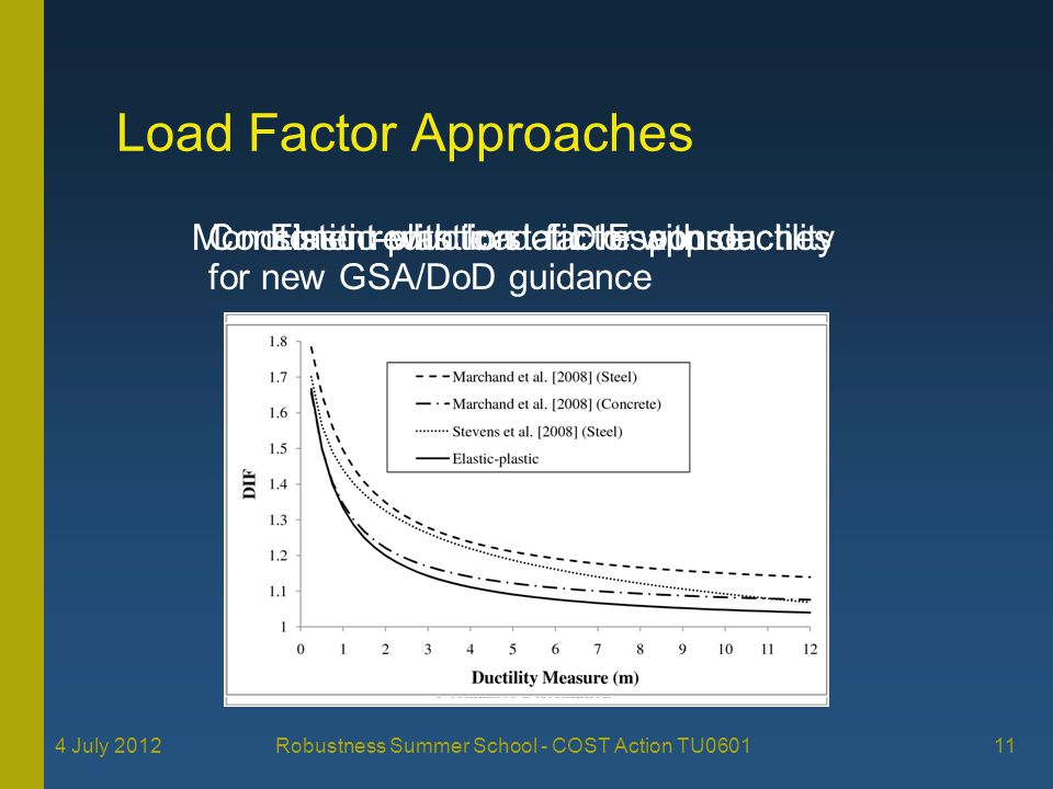 Load Factor Approaches Elastic-plastic static response Dynamic resistance Static resistance DIF = 2 DIF = 1.67DIF = 1.04 Monotonic reduction of DIF with ductilityConsistent with load factor approaches for new GSA/DoD guidance 4 July 2012 Robustness Summer School - COST Action TU0601 11