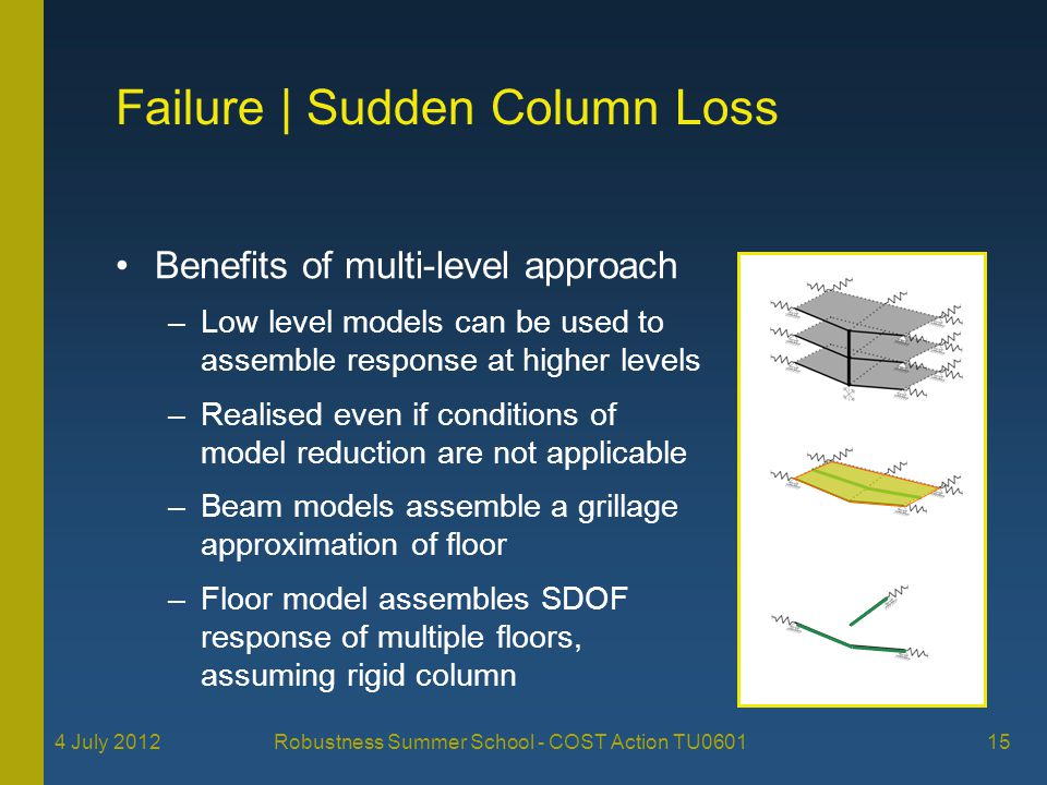 Failure   Sudden Column Loss Benefits of multi-level approach –Low level models can be used to assemble response at higher levels –Realised even if conditions of model reduction are not applicable –Beam models assemble a grillage approximation of floor –Floor model assembles SDOF response of multiple floors, assuming rigid column 4 July 2012 Robustness Summer School - COST Action TU0601 15