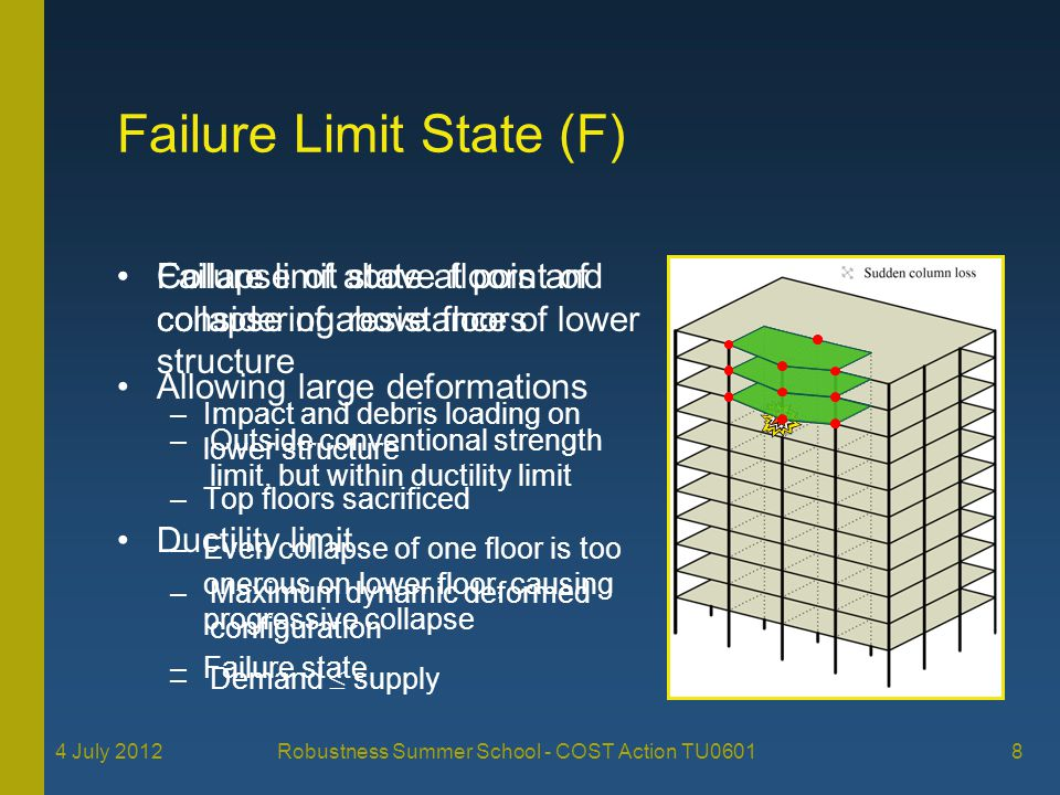 Failure limit state at point of collapse of above floors Allowing large deformations –Outside conventional strength limit, but within ductility limit Ductility limit –Maximum dynamic deformed configuration –Demand supply Collapse of above floors and considering resistance of lower structure –Impact and debris loading on lower structure –Top floors sacrificed –Even collapse of one floor is too onerous on lower floor, causing progressive collapse –Failure state Failure Limit State (F) 4 July 2012 Robustness Summer School - COST Action TU0601 8
