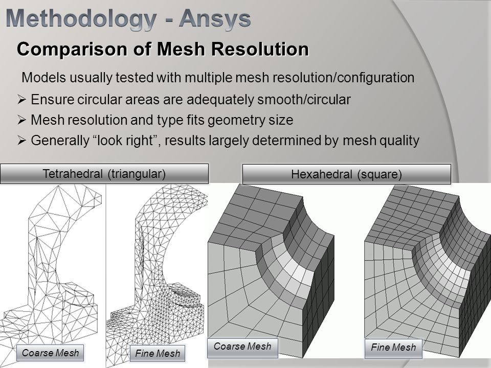 Comparison of Mesh Resolution Models usually tested with multiple mesh resolution/configuration Ensure circular areas are adequately smooth/circular M
