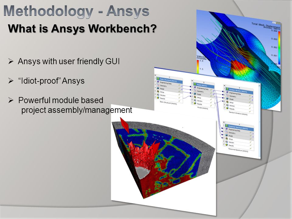 What is Ansys Workbench? Ansys with user friendly GUI Idiot-proof Ansys Powerful module based project assembly/management