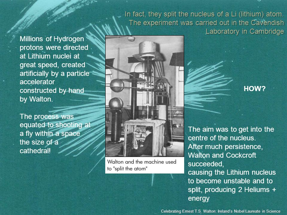 In fact, they split the nucleus of a Li (lithium) atom. The experiment was carried out in the Cavendish Laboratory in Cambridge Millions of Hydrogen p