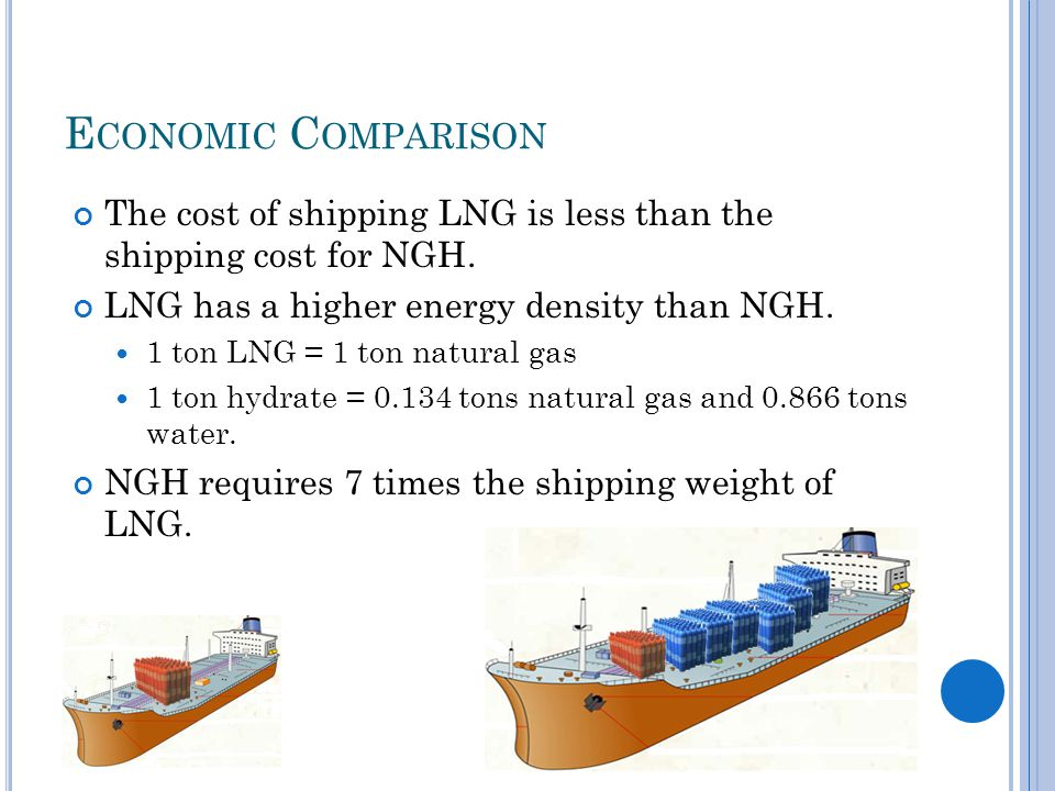 E CONOMIC C OMPARISON The cost of shipping LNG is less than the shipping cost for NGH.