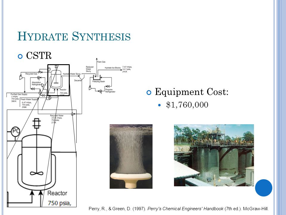 H YDRATE S YNTHESIS CSTR Equipment Cost: $1,760,000 Perry, R., & Green, D.