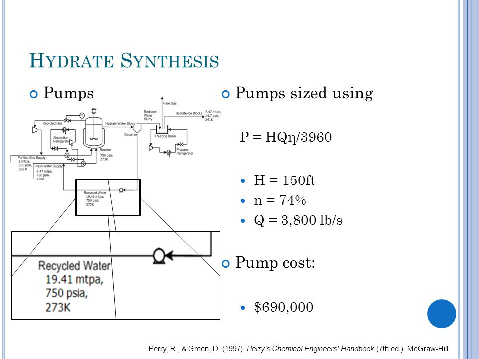 H YDRATE S YNTHESIS Pumps Pumps sized using P = HQη/3960 H = 150ft n = 74% Q = 3,800 lb/s Pump cost: $690,000 Perry, R., & Green, D.