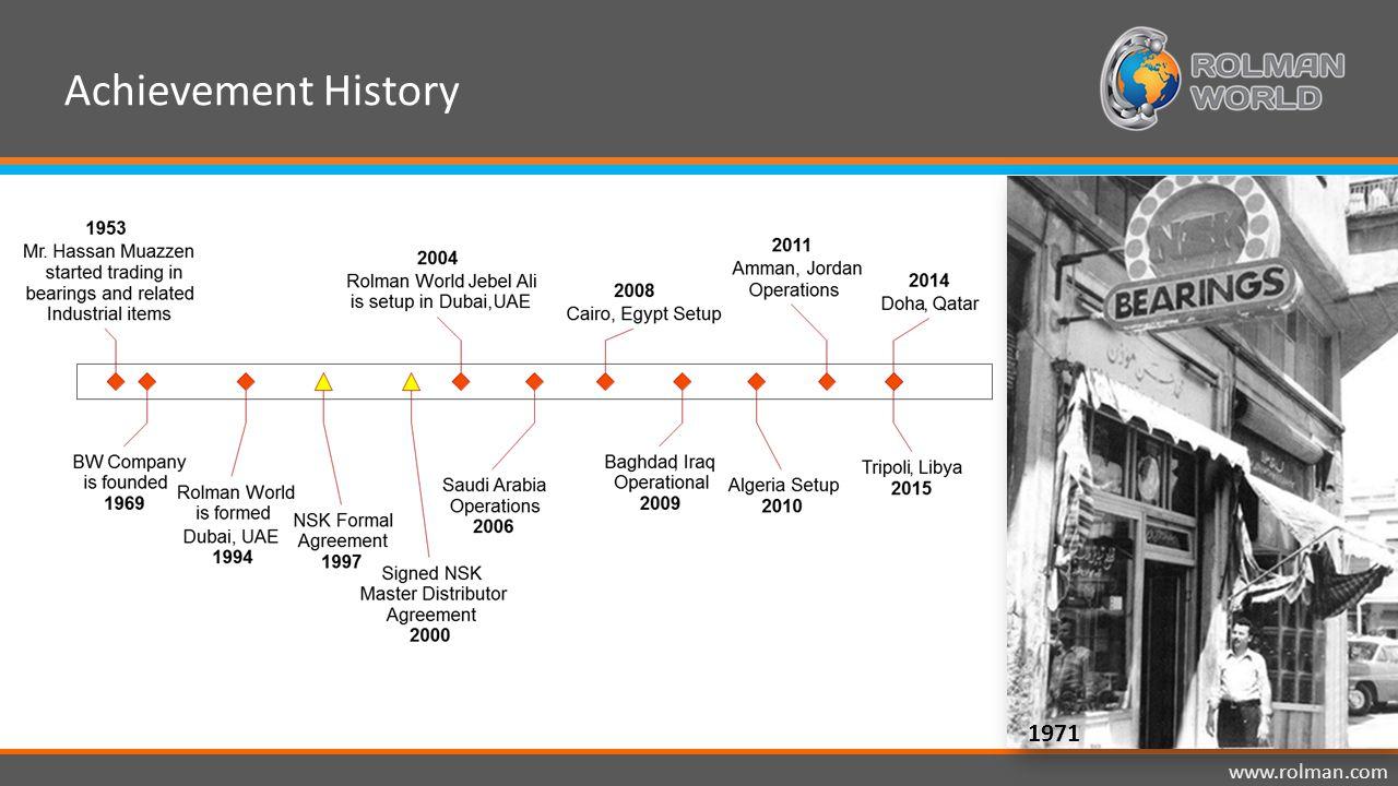 Achievement History www.rolman.com 1971