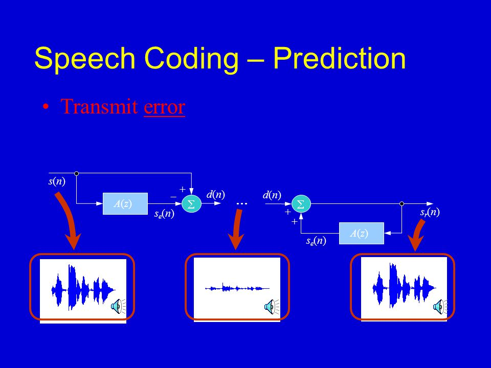 Speech signal Hood and TF Analysis