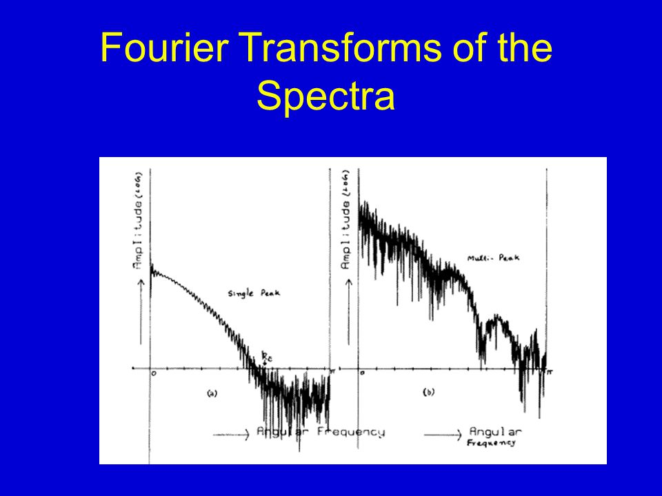 A Gamma Ray Spectrum