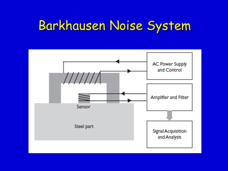 Magnetoelastic Interaction Barkhausen Noise Signal measures elastic stresses magnetoelastic interaction: elastic properties interacting with domain st