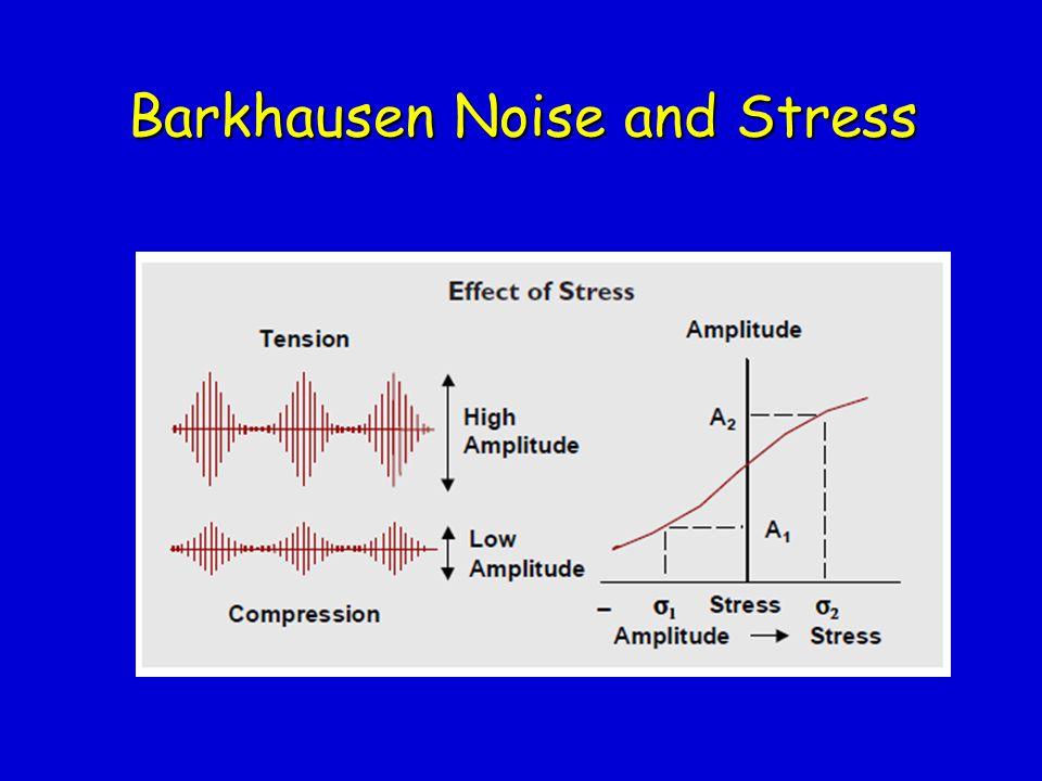 Magnetizing Curve and Barkhausen Noise Bursts