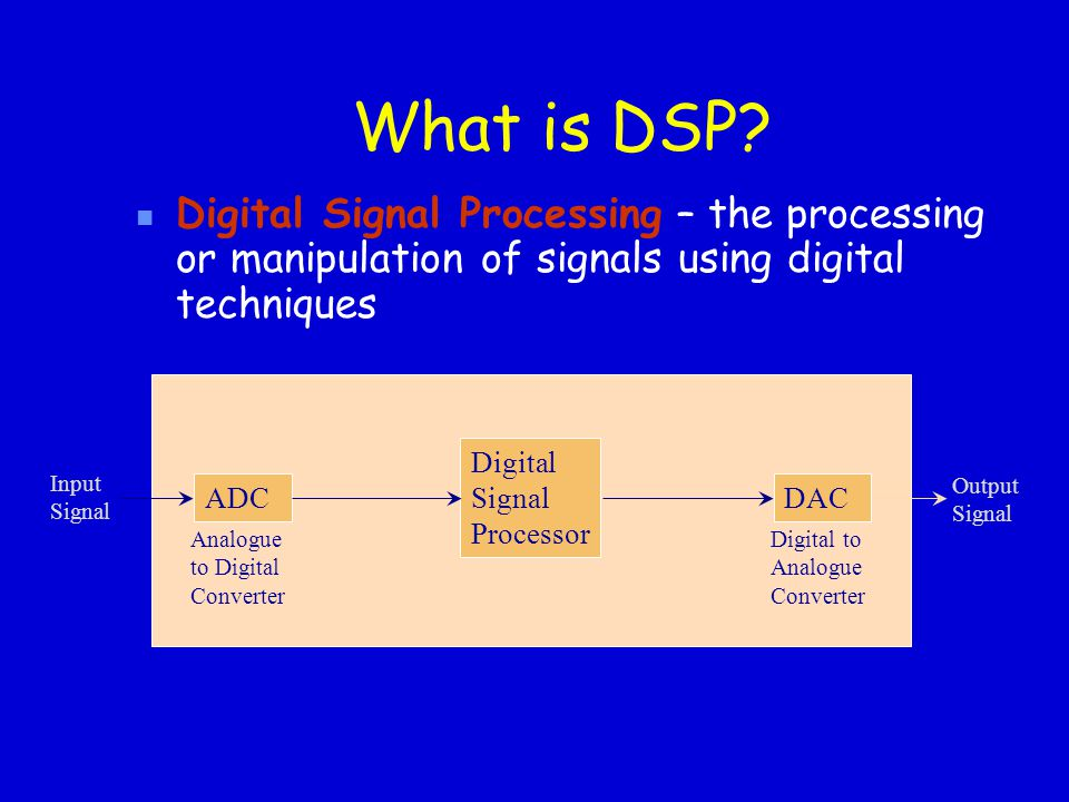 What is DSP.