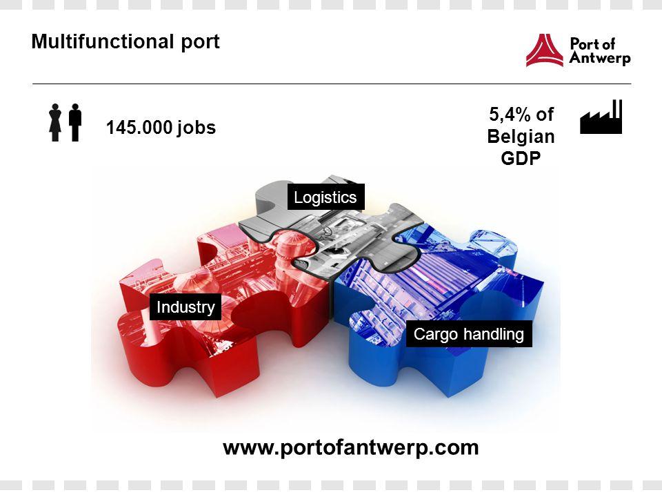 2 Port of Antwerp and Iraq