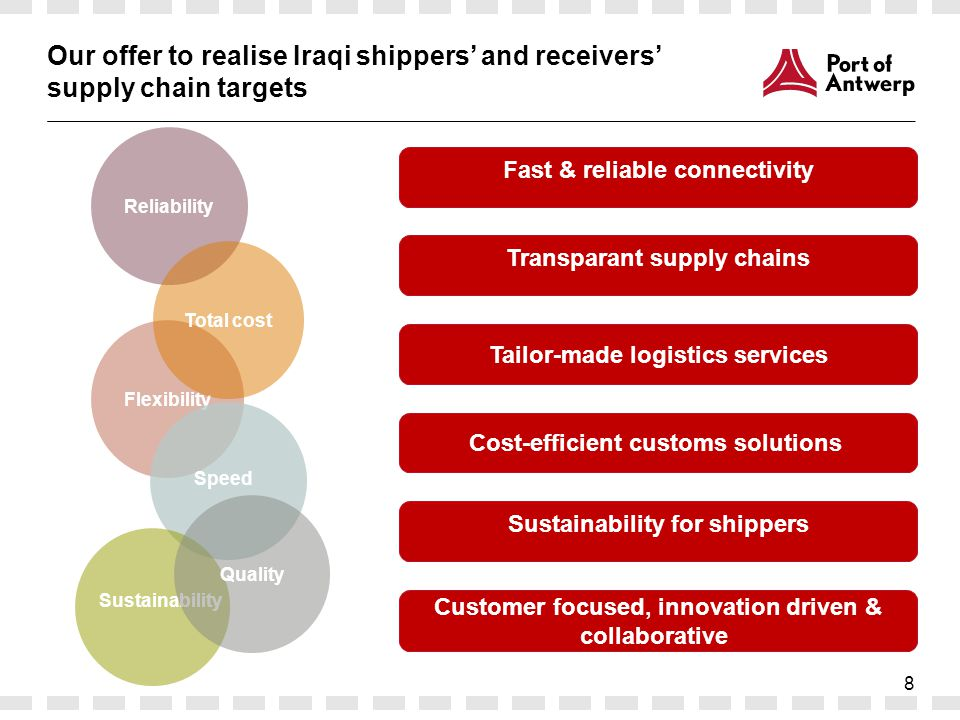 Our offer to realise Iraqi shippers and receivers supply chain targets 8 Fast & reliable connectivity Transparant supply chains Tailor-made logistics services Cost-efficient customs solutions Sustainability for shippers Customer focused, innovation driven & collaborative Flexibility Reliability Speed Sustainability Total cost Quality