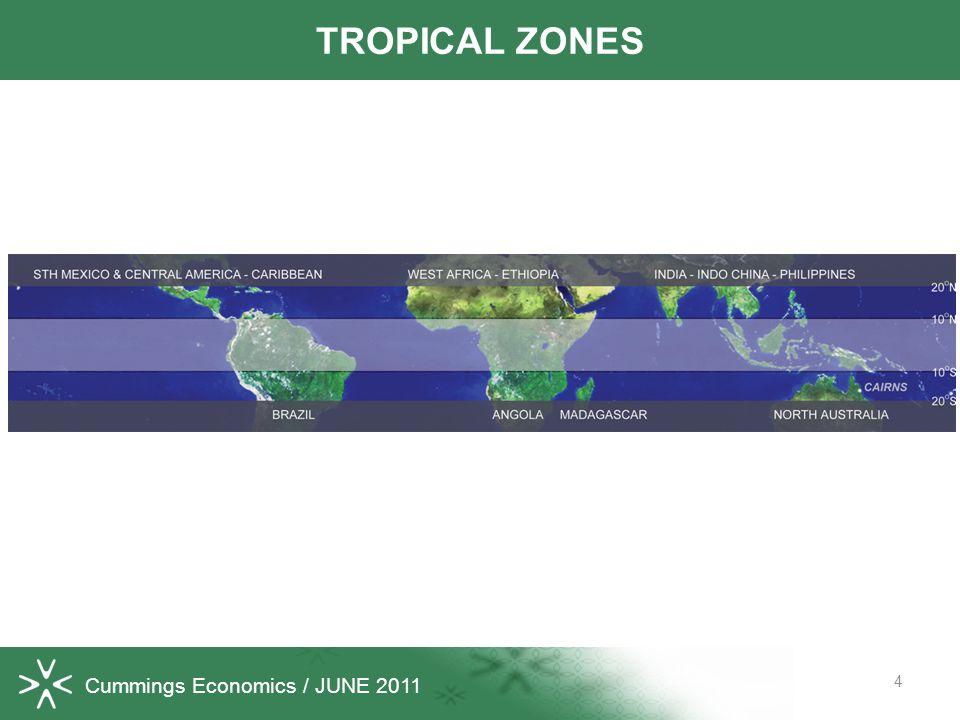 4 TROPICAL ZONES