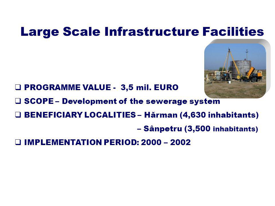 Large Scale Infrastructure Facilities PROGRAMME VALUE - 3,5 mil.